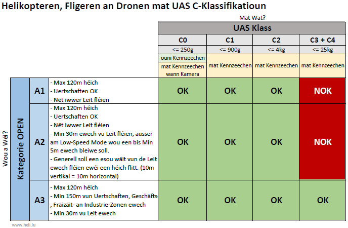 UAS_OPEN_with_C-Class.png